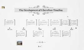 Development of Liberalism Timeline