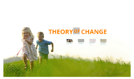 MIHF Theory of Change