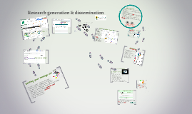 Research generation & Dissemination