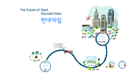 The future of Steel,