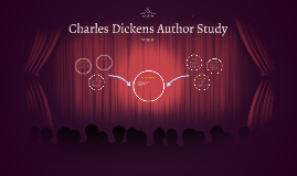 Charles Dickens Author Study