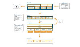 JSystem Architecture Overview