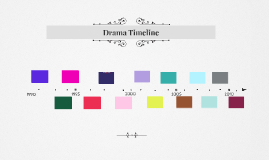 Drama Timelime