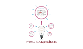 Phonics vs. Graphophonics
