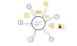 Módulo 6. Selección y Compensación Tema 3.Elaboración del plan de Compensación