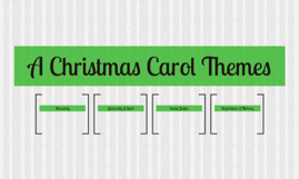 Copy of A Christmas Carol Themes by Rodney Mudaly on Prezi