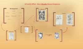 A Family Affair - Mary Wroth's Sonnet Sequence
