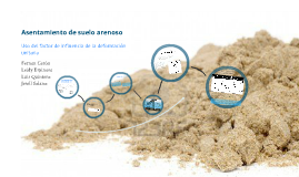 Copy of METODO DE Schmertmann SUELOS