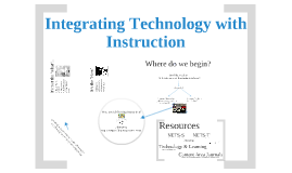 Integrating Technology with Instruction
