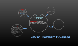 Jewish Treatment in Canada