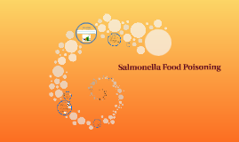 Salmonella Food Poisoning