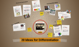 20 Ideas for Differentiation