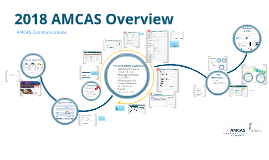 LEGACY AMCAS 2018 App- Quick Version