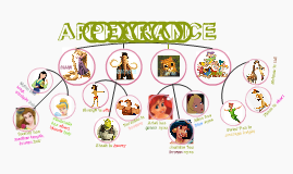 Describing Appearences for kids - hair eyes shape height