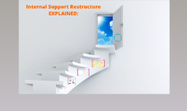 Internal Support Restructure