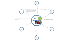 Copy of Ley Organica del trabajo Trabajadoras y Trabajadores