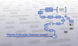 Copy of Mejoras Enfocadas (Kobetsu Kaizen)