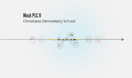 Mock PLC II
