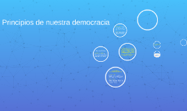 Principio de nuestra democracia