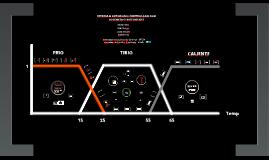 Vehiculo Autonomo controlado con Algoritmo Inteligente