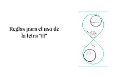 """Copy of Reglas para el uso de la letra """"H"""""""