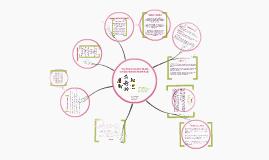 """Copy of """"Uso de tecnologías dentro del aula como factor distractor del aprendizaje"""""""