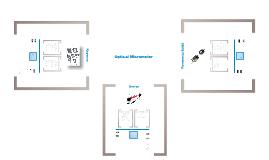 Optical Micrometer