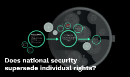 Does national security supersede individual rights?