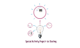 Special Activity Project: Ice Skating