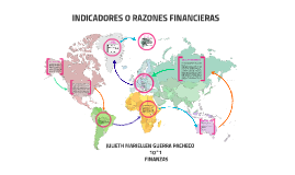 Copy of INDICADORES O RAZONES FINANCIERAS