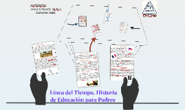 Línea del Tiempo. Historia de Educación para Padres