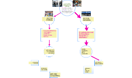 Copy of sector formal e informal de una empresa