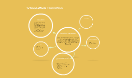 Ideate: School to work transition
