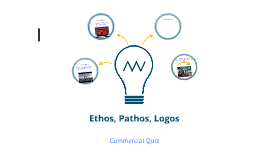 Ethos logos pathos quiz