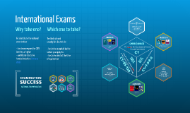 C1 level International Exams