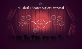 Musical Theater Major Proposal