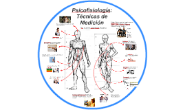 Psicofisiología: Técnicas de Medición