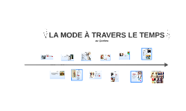 Copy of La mode à travers le temps