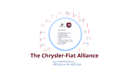 analysis and strategic hangtruongmcdaniel chrysler alliance swot fiat chryslerfiat