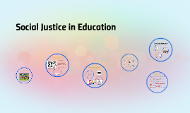 Social Justice In Education
