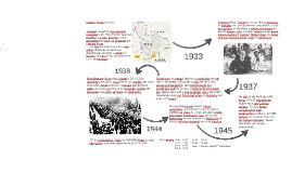 Criação - Ano: Março de 1933