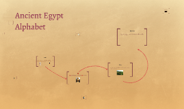 Ancient Egypt Alphabet
