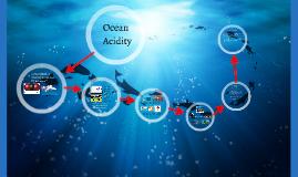 Ocean Acidity