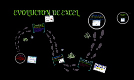 Copy of EVOLUCION DE EXCEL