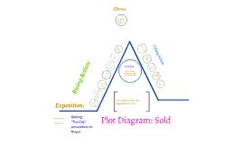 Jadyn Leatham Sold diagram