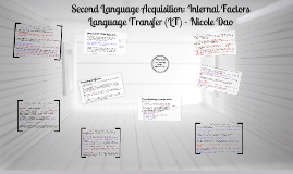 Copy of Copy of Second Language Acquisition - Language Transfer