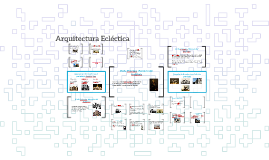Arquitectura Ecléctica