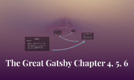 The Great Gatsby Chapter 4, 5, 6
