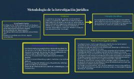 Copy of Metodologia de la investigacion juridica