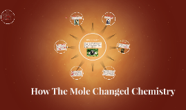 How the Mole Changed Chemistry